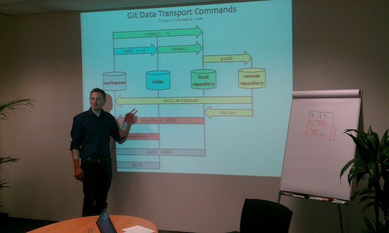 Git Know How, Git Best Practices, Git Trainer, Git Consulting, Git Schulung